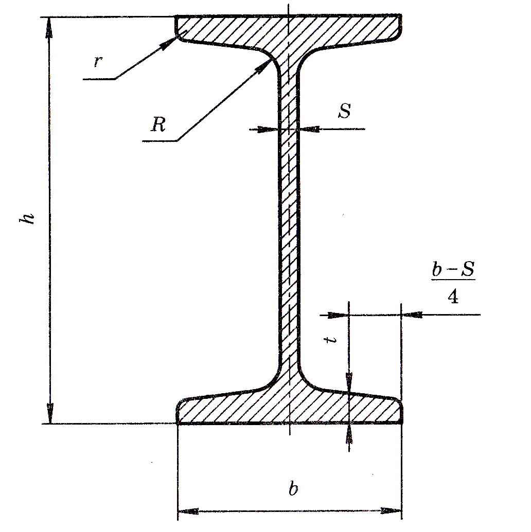 Двутавровая балка с углом наклона 12-16