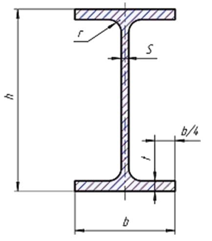 Двутавровая балка с параллельным направлением